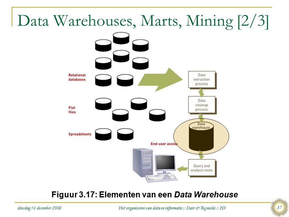 Data Warehouses, Marts, Mining [2/3]